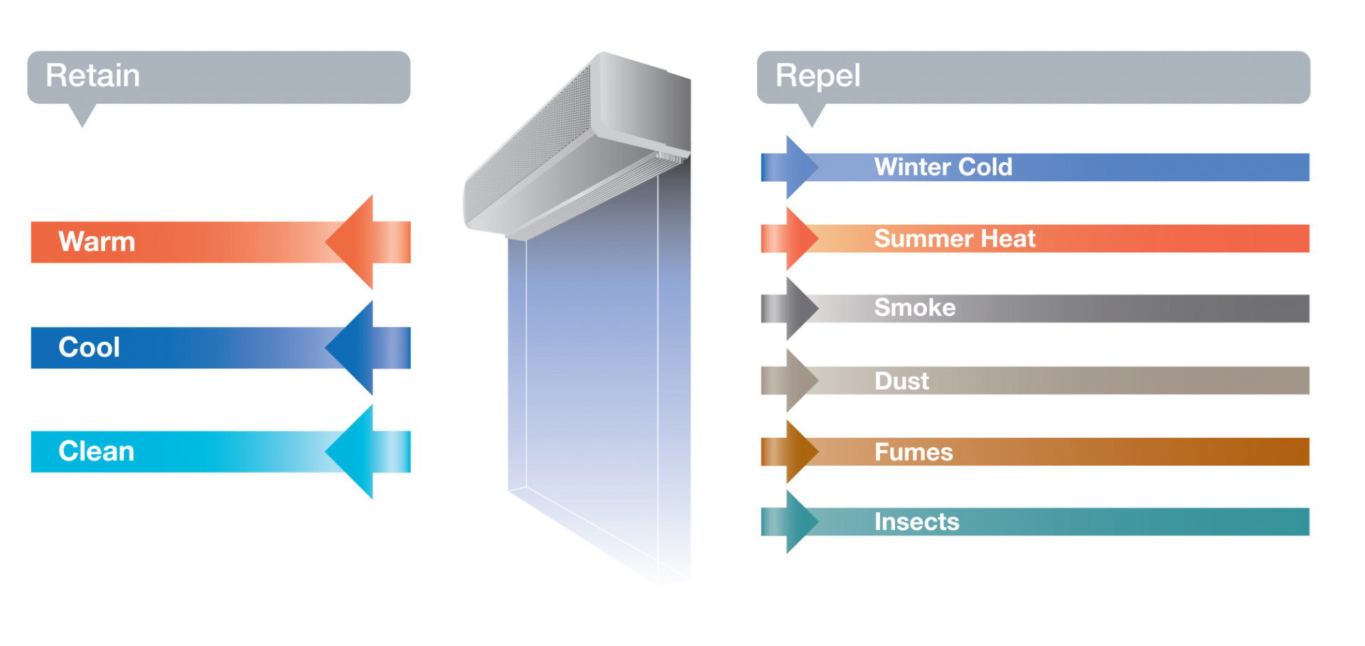 Air Curtain Diagram