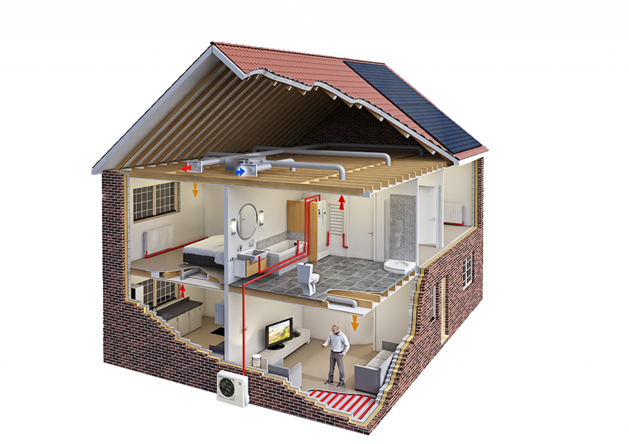 A Whole House Heating and Ventilation Solution White